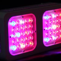 100W LED Panel FS (Full Spectrum)