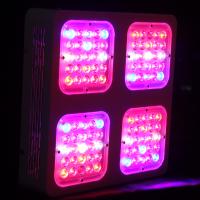 200W LED Panel FS (Full Spectrum)